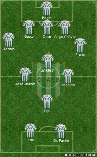 Banfield 5-4-1 football formation