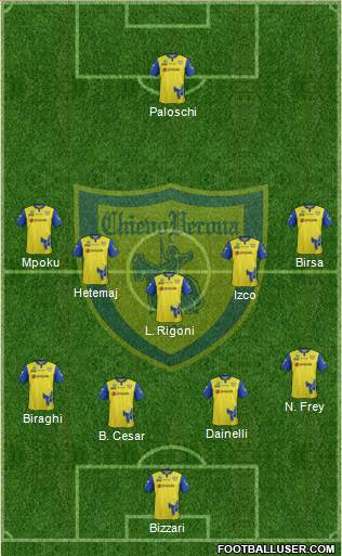 Chievo Verona 4-1-2-3 football formation