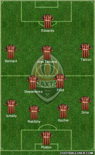 Shakhtar Donetsk 3-5-2 football formation