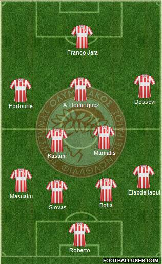 Olympiakos SF Piraeus 4-1-2-3 football formation