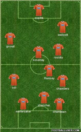 Blackpool 4-2-4 football formation