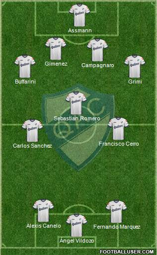 Quilmes 4-3-3 football formation