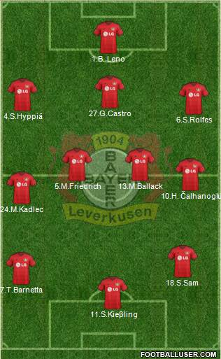 Bayer 04 Leverkusen 3-4-3 football formation