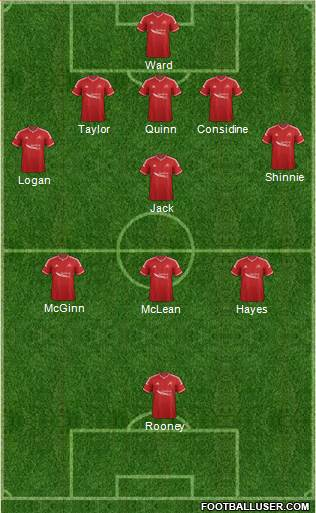 Aberdeen 5-4-1 football formation