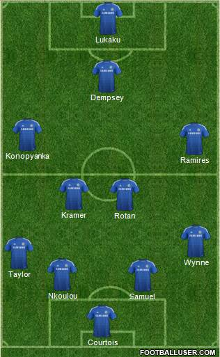 Chelsea 4-3-2-1 football formation