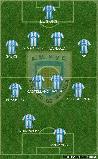 Atlético Rafaela 4-4-2 football formation