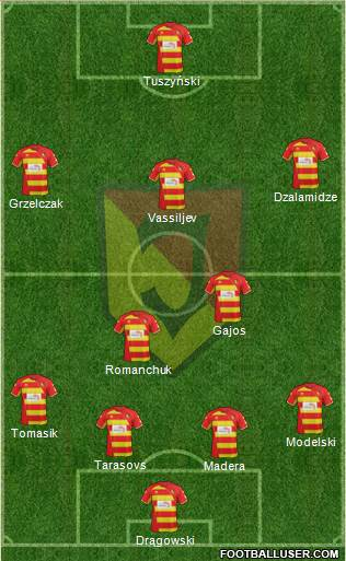 Jagiellonia Bialystok 4-2-3-1 football formation