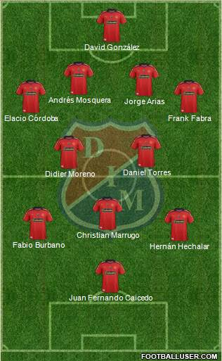 CD Independiente Medellín 4-3-2-1 football formation