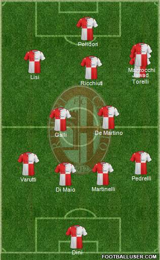 Rimini 4-2-3-1 football formation