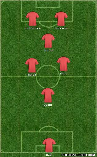Fifa Team 3-4-3 football formation