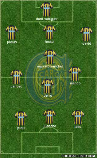 Rosario Central 4-3-3 football formation