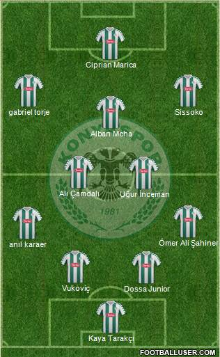 Konyaspor 4-5-1 football formation