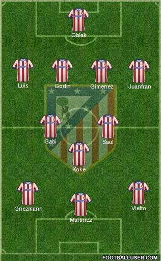 Atlético Madrid B 4-3-3 football formation
