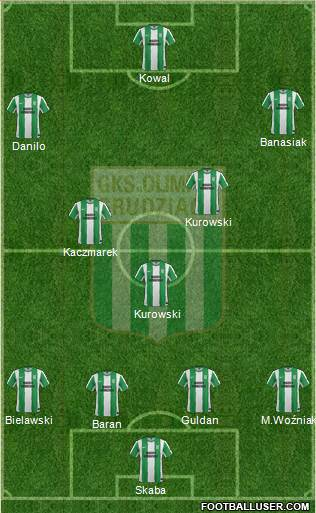 Olimpia Grudziadz 4-3-2-1 football formation