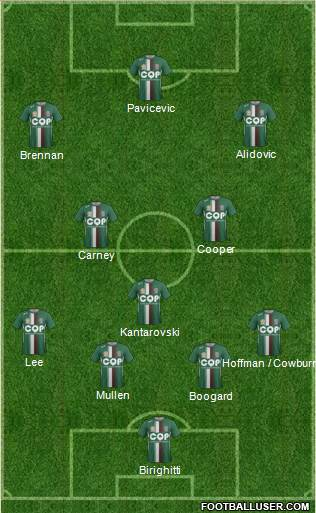 Newcastle Jets 4-3-3 football formation