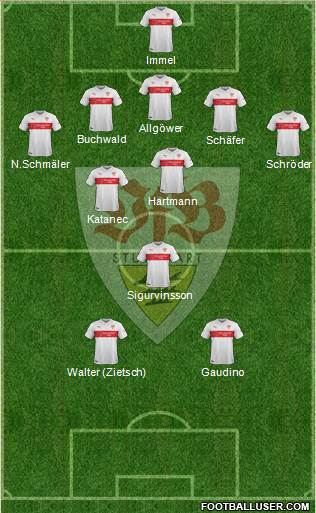 VfB Stuttgart 4-2-4 football formation