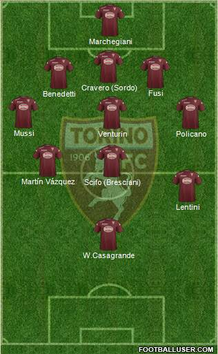Torino 5-4-1 football formation