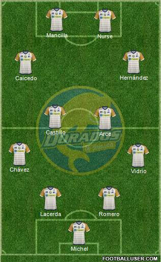 Club Dorados de Sinaloa 5-4-1 football formation