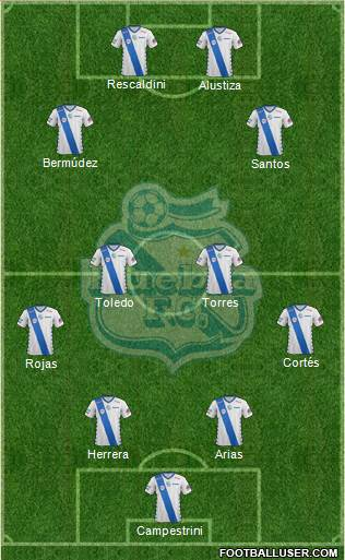 Club Puebla de la Franja 5-3-2 football formation
