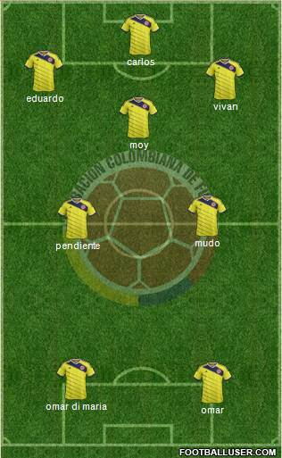 Colombia 3-4-2-1 football formation