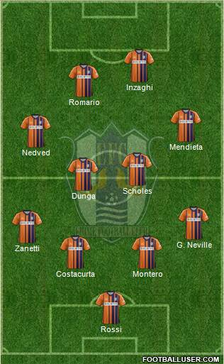 Ehime FC 4-4-2 football formation