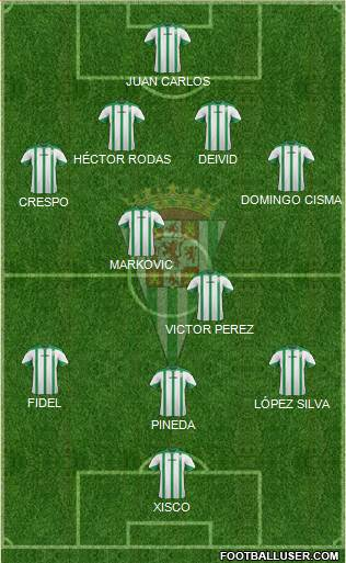 Córdoba C.F., S.A.D. 4-2-3-1 football formation