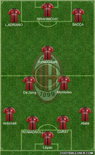 A.C. Milan 4-3-3 football formation