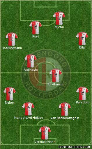 Feyenoord 4-3-1-2 football formation