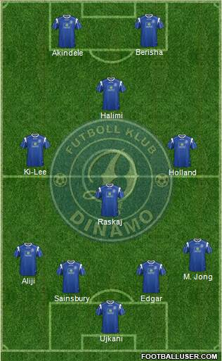 KS Dinamo Tirana 4-1-2-3 football formation