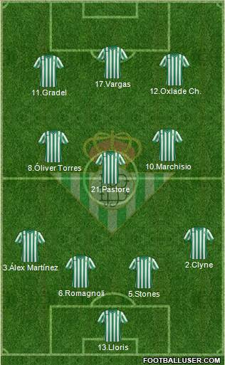 Real Betis B., S.A.D. 3-5-1-1 football formation