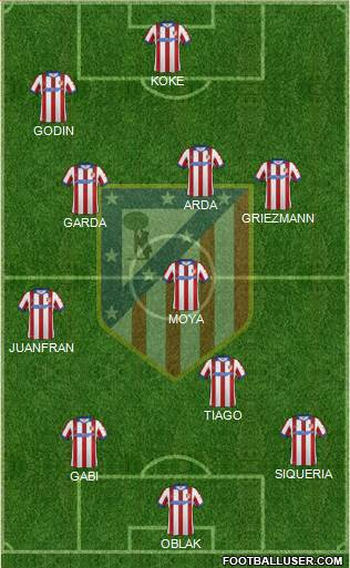 Atlético Madrid B 4-3-2-1 football formation