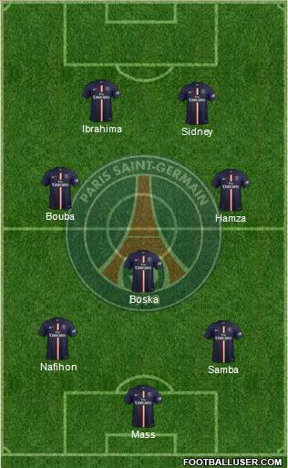 Paris Saint-Germain 4-1-3-2 football formation