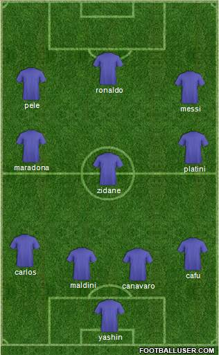 Dream Team 4-3-3 football formation