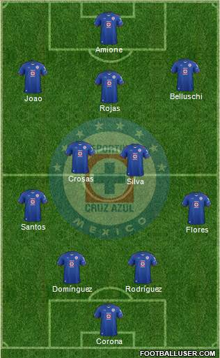Club Deportivo Cruz Azul 4-5-1 football formation