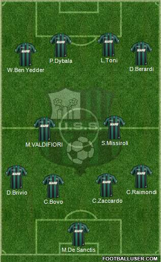 Sassuolo 4-2-4 football formation