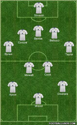 Leeds United 5-4-1 football formation