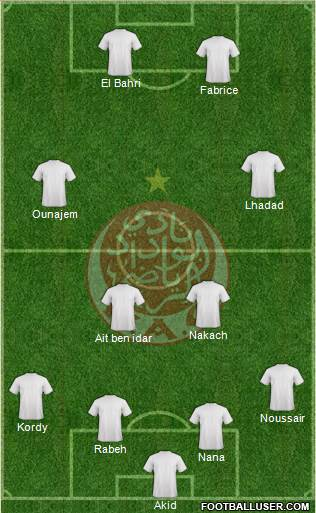 Wydad Athletic Club 4-2-2-2 football formation