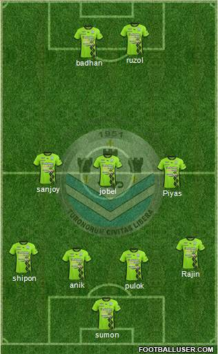 Tours Football Club 4-4-2 football formation