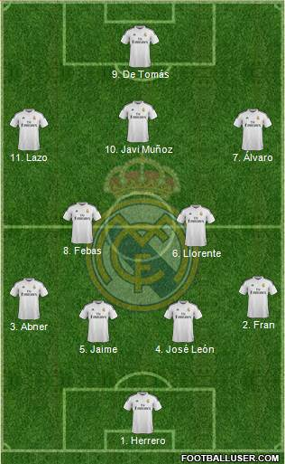 Real Madrid C.F. 4-2-3-1 football formation