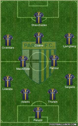 Parma 4-2-3-1 football formation