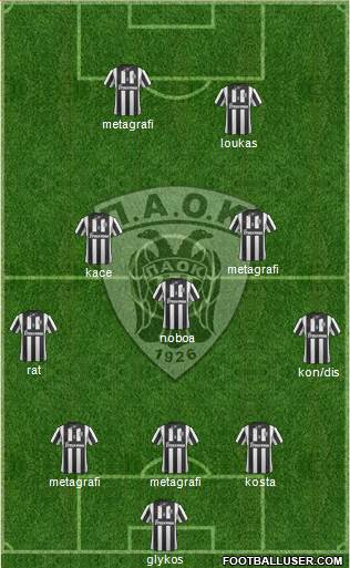 AS PAOK Salonika 3-5-2 football formation