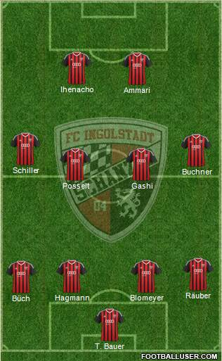 FC Ingolstadt 04 4-4-2 football formation