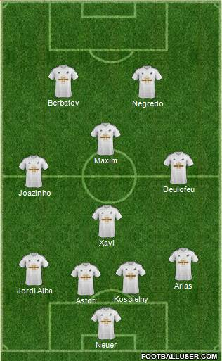 Swansea City 4-4-2 football formation