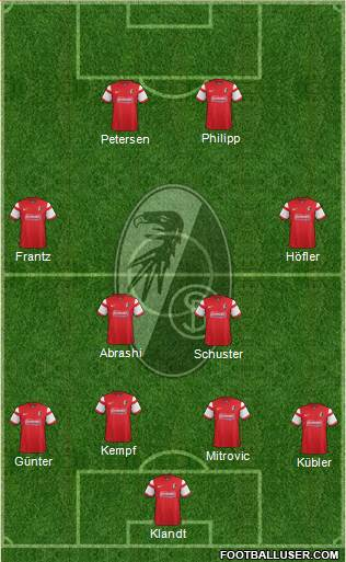 SC Freiburg 4-4-2 football formation