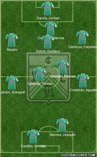 Ferro Carril Oeste 4-1-2-3 football formation