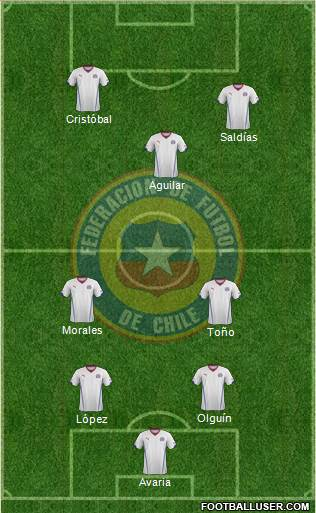 Chile 4-2-4 football formation
