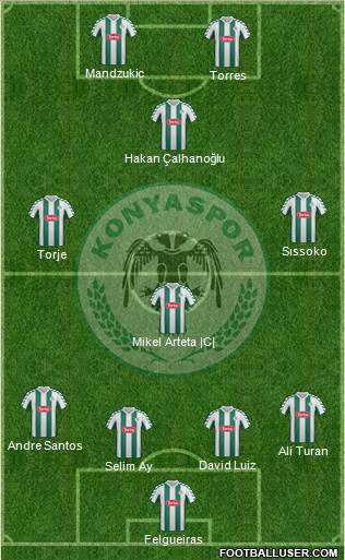 Konyaspor 4-1-3-2 football formation