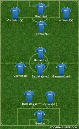 Rangers 3-5-1-1 football formation
