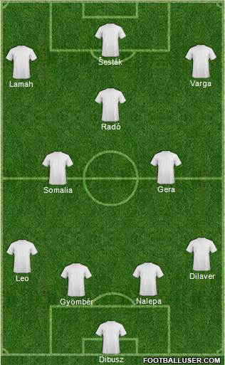 Europa League Team 4-2-1-3 football formation