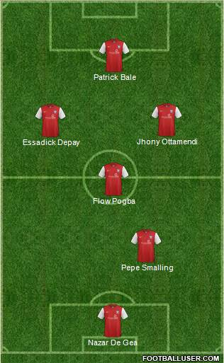 York City 3-4-3 football formation